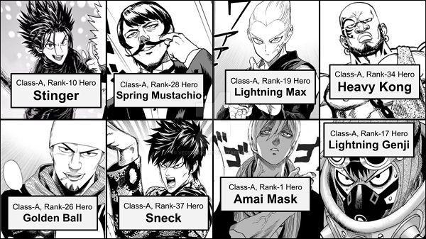 Cấp độ sức mạnh của các siêu anh hùng class a trong One punch Man