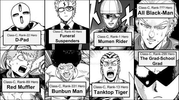 Cấp độ sức mạnh của các siêu anh hùng class c trong One punch Man